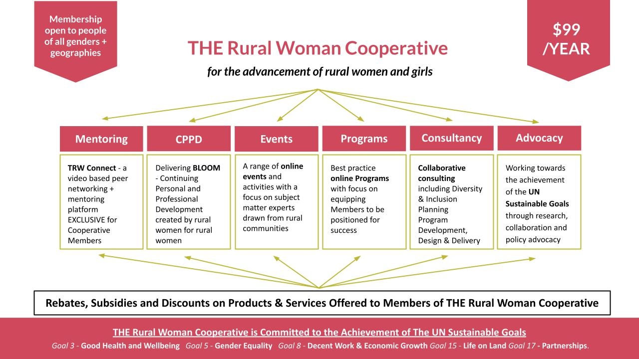 THE Rural Woman Cooperative